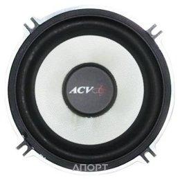 ACV GF-5.2